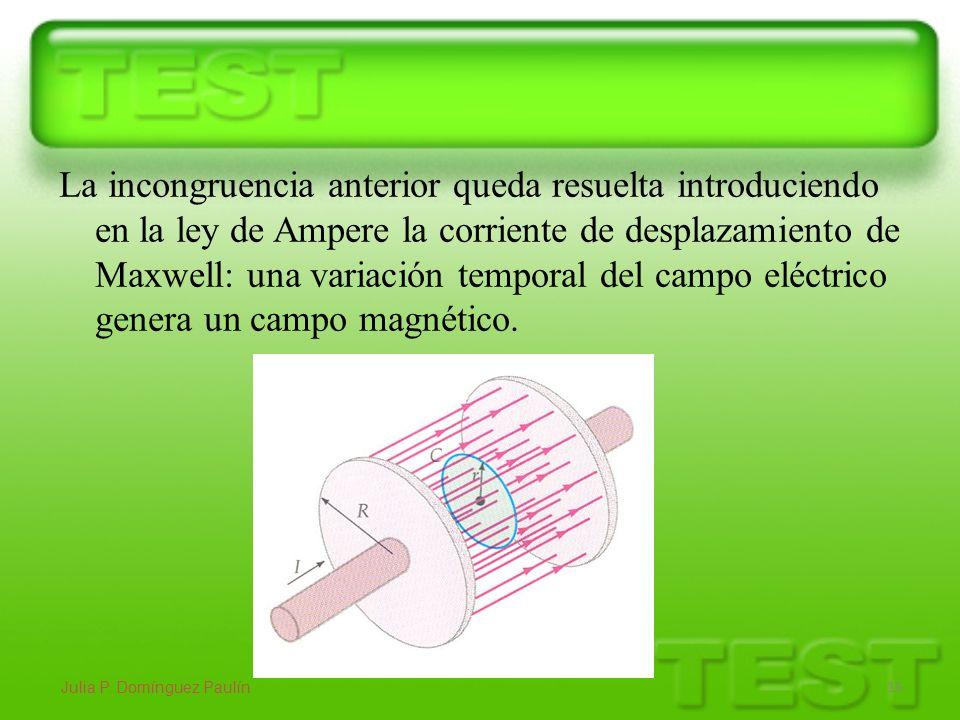 La incongruencia anterior queda resuelta introduciendo en la ley de Ampere la corriente de desplazamiento de Maxwell: una variación temporal del campo