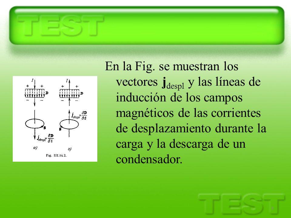 En la Fig. se muestran los vectores j despl y las líneas de inducción de los campos magnéticos de las corrientes de desplazamiento durante la carga y