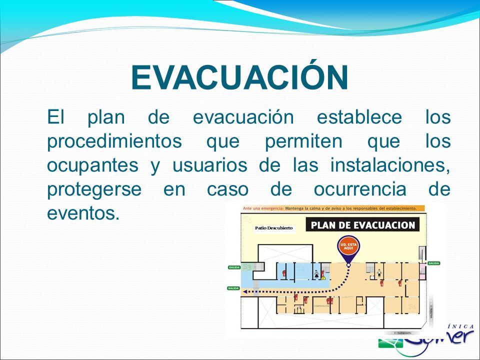 ORGANISMOS DE APOYO EN CASO DE EMERGENCIA Ambulancias ( Sistema Público o Mutualidad ) Bomberos: 119 – 444 31 39 Policía: 123 Empresas vecinas