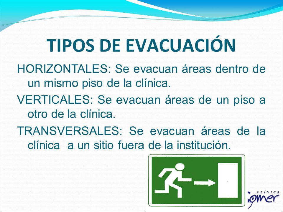 EVACUACIÓN El plan de evacuación establece los procedimientos que permiten que los ocupantes y usuarios de las instalaciones, protegerse en caso de oc