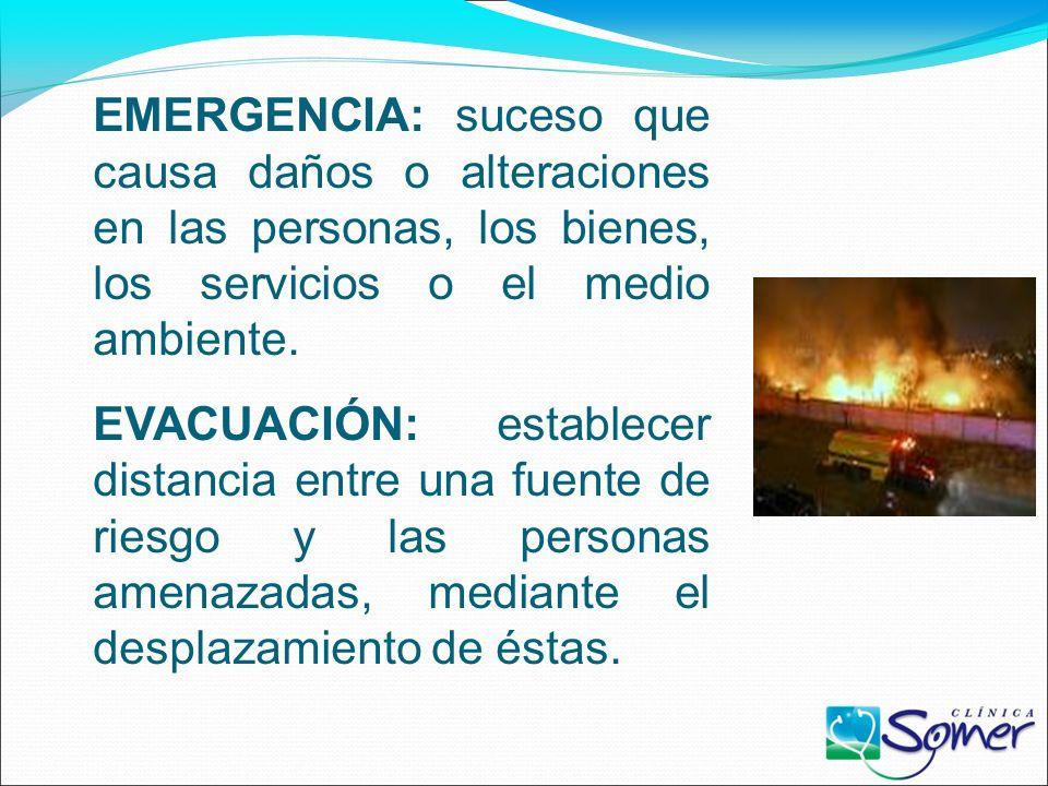 DEFINAMOS… PLAN DE EMERGENCIAS: acciones integrales que involucran a directivos y empleados para responder oportuna y eficazmente con las actividades