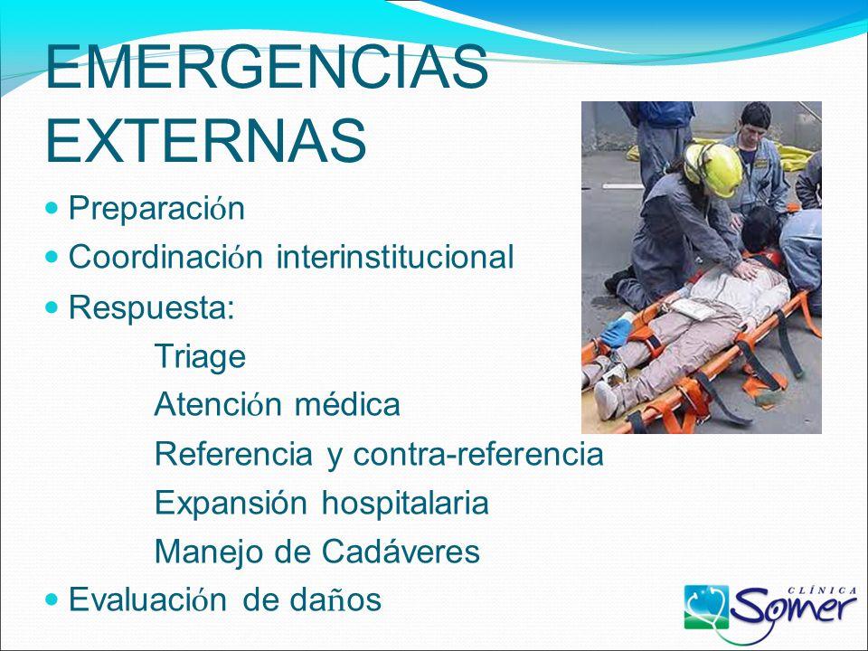EMERGENCIAS EXTERNAS Este plan está diseñado para organizar la respuesta ante una emergencia que se pueda presentar cerca a las instalaciones de la cl