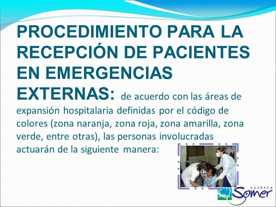 Plan Hospitalario de Emergencias