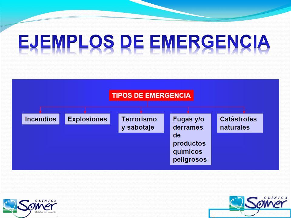 TIPOS DE EMERGENCIAS Incendios Explosiones Terremotos Inundaciones Fugas o derrames