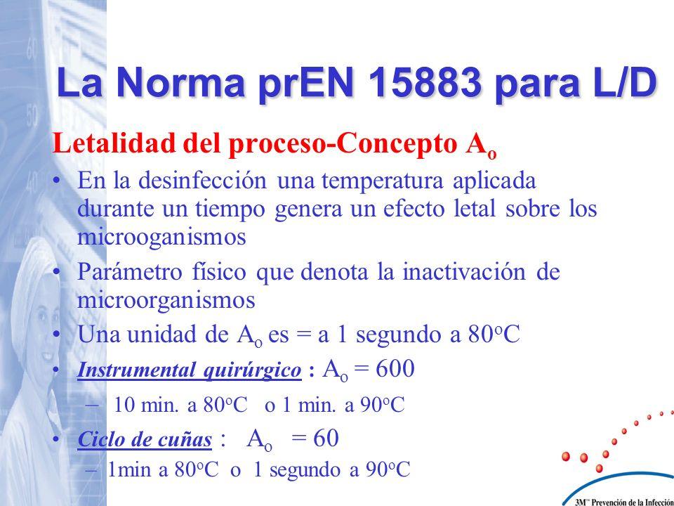 La Norma prEN 15883 para L/D La Norma prEN 15883 para L/D Letalidad del proceso-Concepto A o En la desinfección una temperatura aplicada durante un ti
