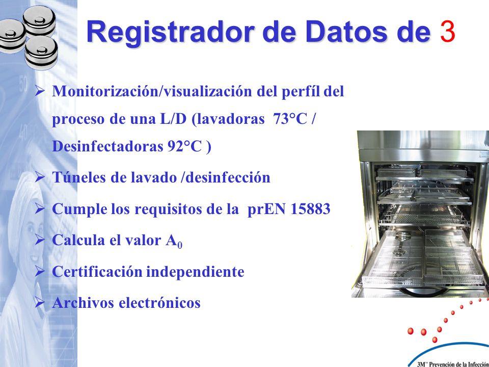 Registrador de Datos de Registrador de Datos de 3 Monitorización/visualización del perfíl del proceso de una L/D (lavadoras 73°C / Desinfectadoras 92°
