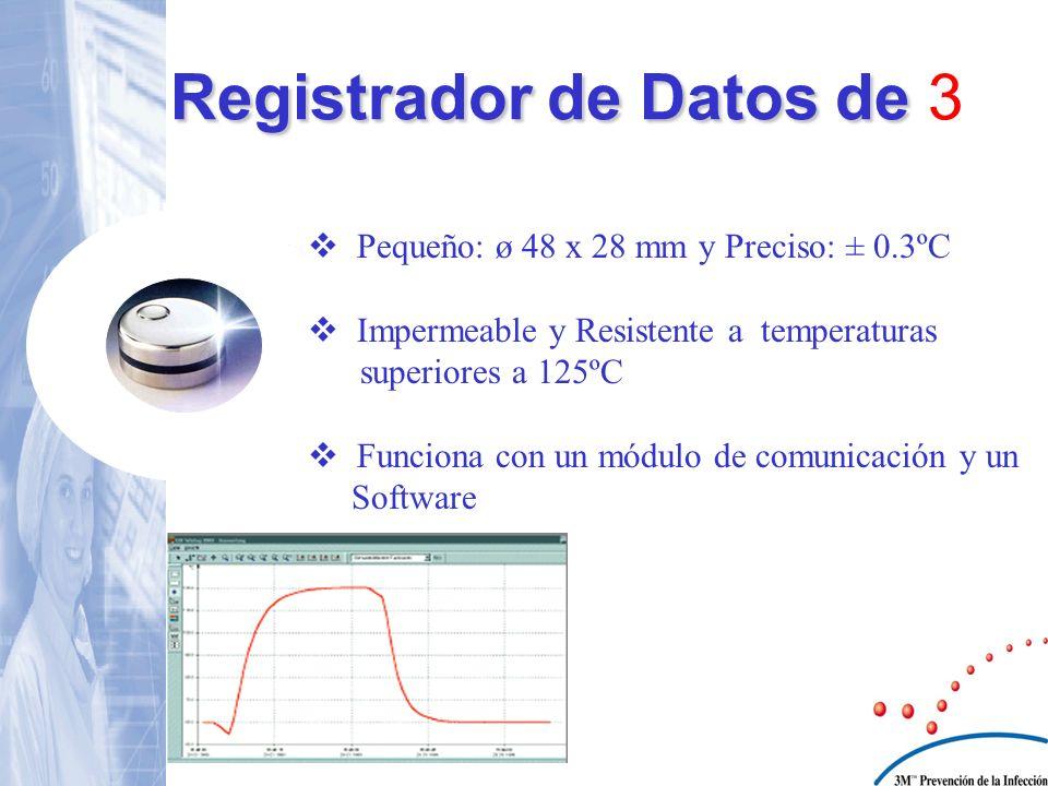 Pequeño: ø 48 x 28 mm y Preciso: ± 0.3ºC Impermeable y Resistente a temperaturas superiores a 125ºC Funciona con un módulo de comunicación y un Softwa
