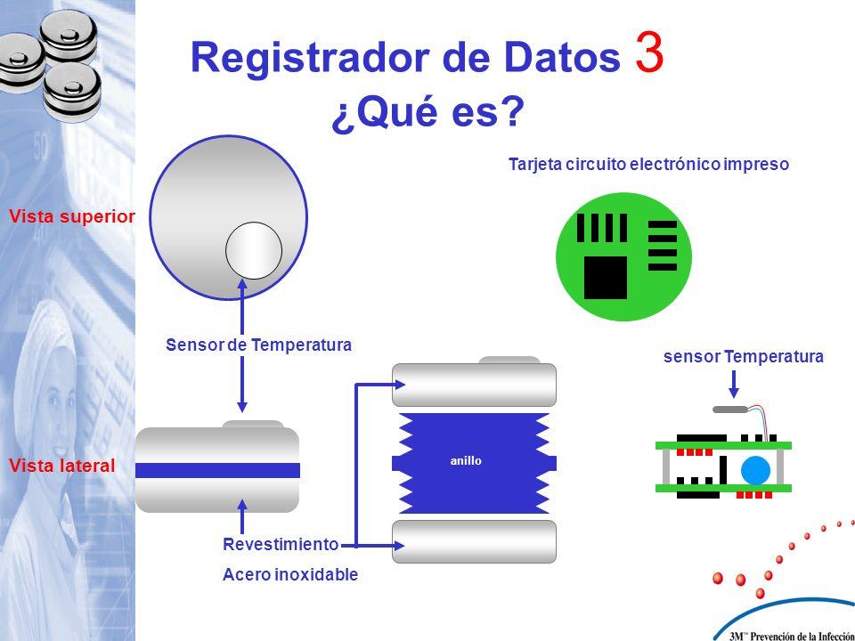 Registrador de Datos 3 ¿Qué es? Vista superior Vista lateral Sensor de Temperatura sensor Temperatura Tarjeta circuito electrónico impreso anillo Reve