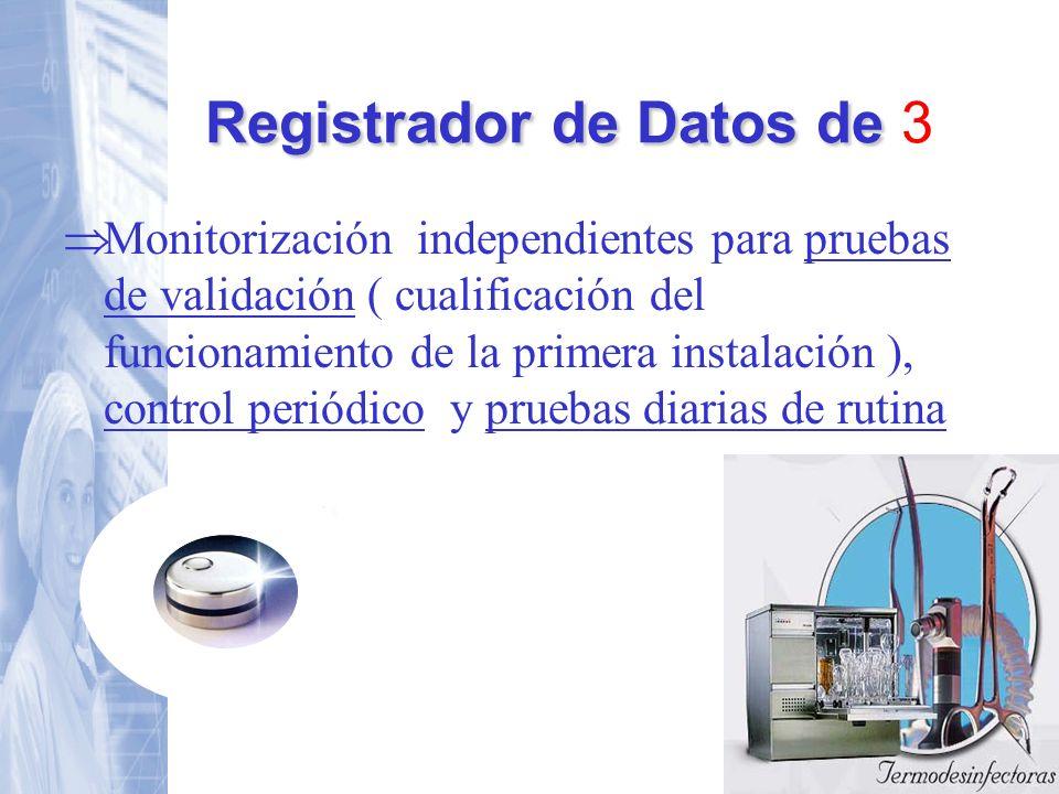 Monitorización independientes para pruebas de validación ( cualificación del funcionamiento de la primera instalación ), control periódico y pruebas d
