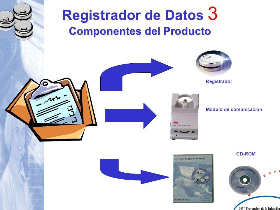 Componentes del Producto Registrador de Datos 3 Componentes del Producto Módulo de comunicación CD-ROM Registrador