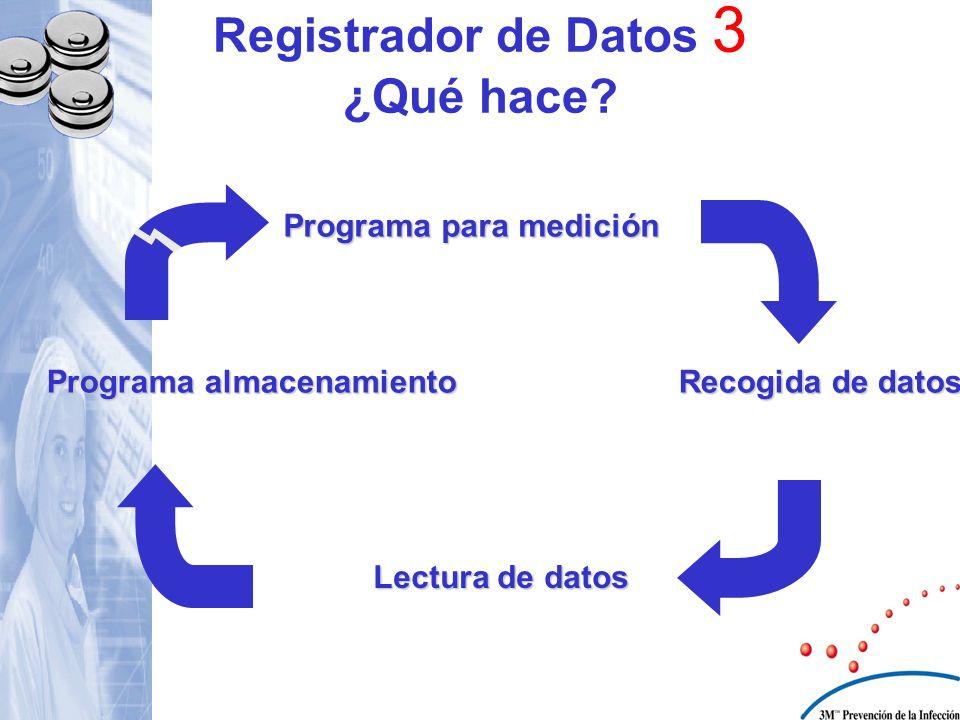 Registrador de Datos 3 ¿Qué hace? Programa para medición Recogida de datos Lectura de datos Programa almacenamiento