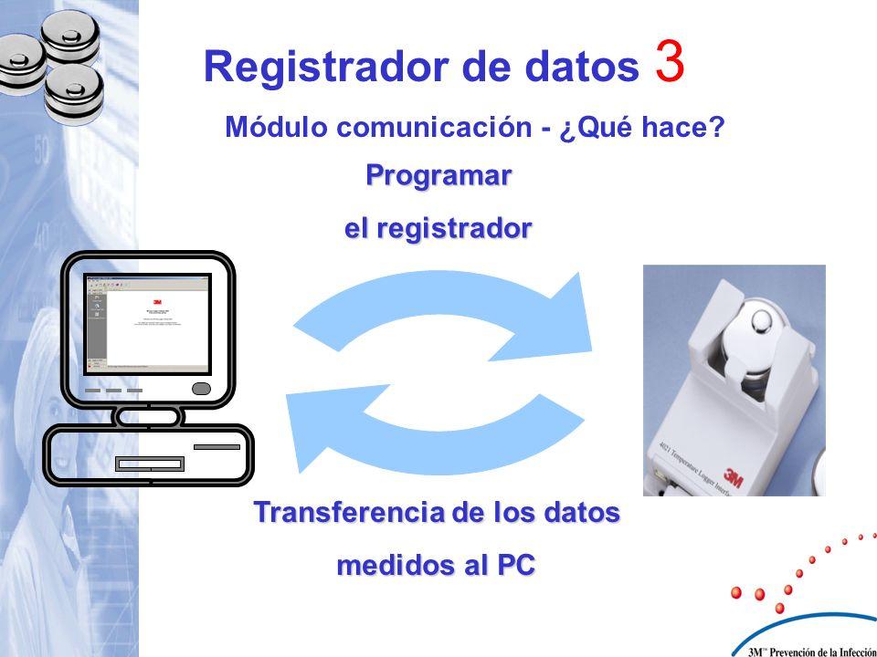 Registrador de datos 3 Módulo comunicación - ¿Qué hace?Programar el registrador Transferencia de los datos medidos al PC