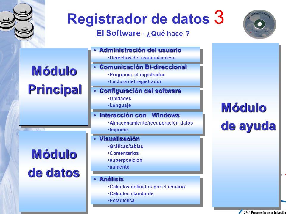 Registrador de datos 3 El Software - ¿Qué hace ? Administración del usuarioAdministración del usuario Derechos del usuario/acceso Administración del u