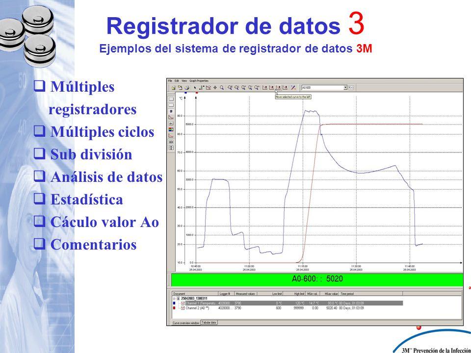 Registrador de datos 3 Ejemplos del sistema de registrador de datos 3M Múltiples registradores Múltiples ciclos Sub división Análisis de datos Estadís