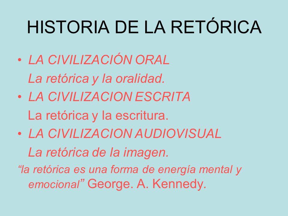 Retórica e Historia La civilización oral: La civilización escrita: La civilización audiovisual: Inmediatividad visual y verbal.