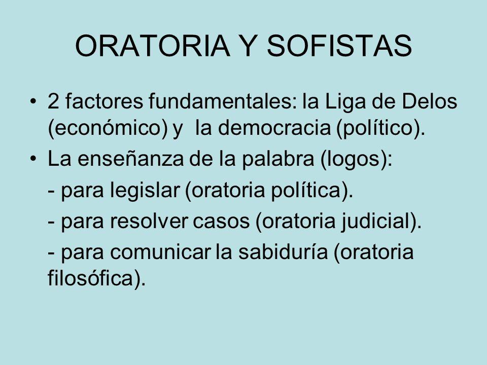 SOFISTAS Y FILOSOFÍA Los grandes sofistas: Protágoras, Gorgias e Isócrates.