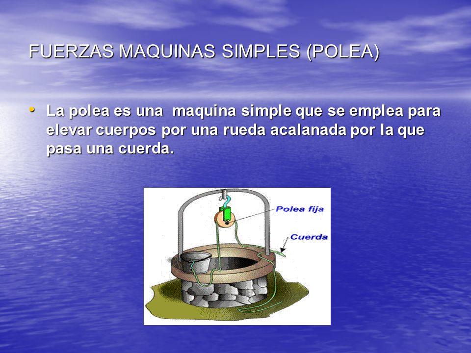 FUERZAS MAQUINAS SIMPLES (POLEA) La polea es una maquina simple que se emplea para elevar cuerpos por una rueda acalanada por la que pasa una cuerda.
