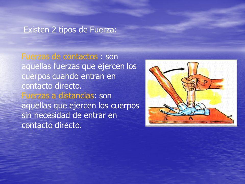 Existen 2 tipos de Fuerza: Fuerzas de contactos : son aquellas fuerzas que ejercen los cuerpos cuando entran en contacto directo.