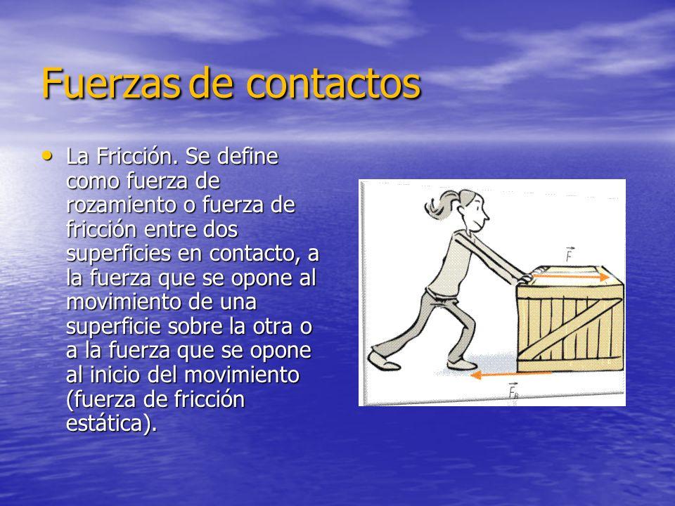 Fuerzas de contactos La Fricción.