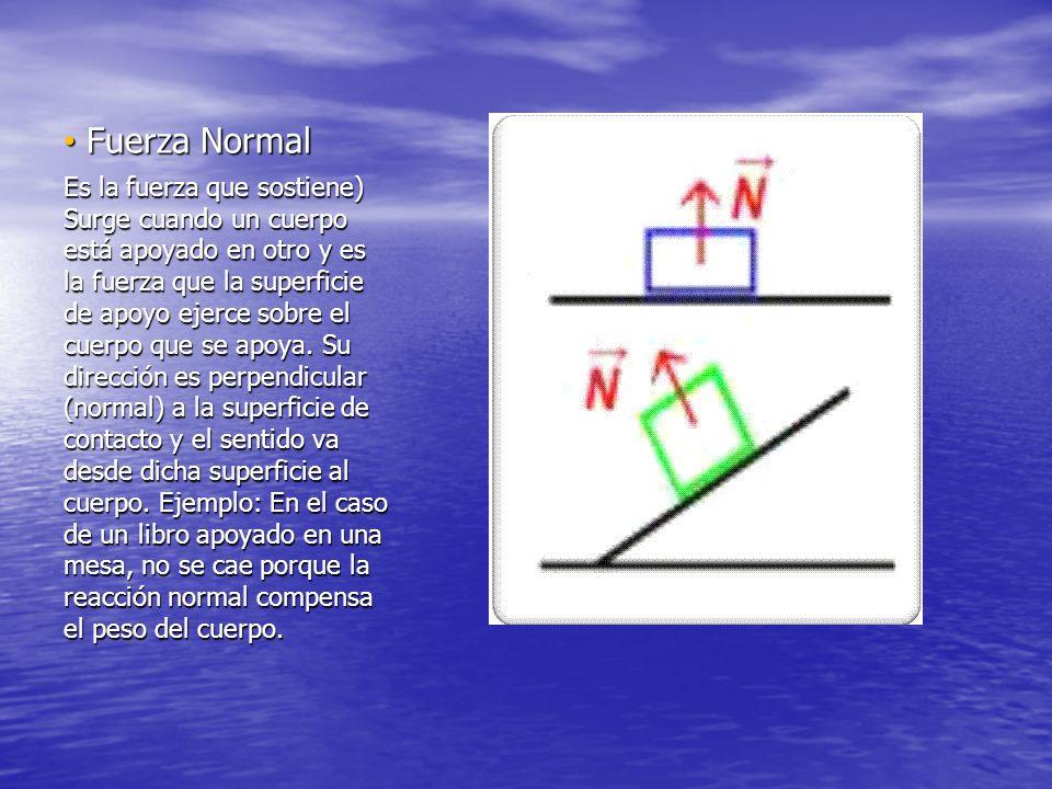 Fuerza Normal Fuerza Normal Es la fuerza que sostiene) Surge cuando un cuerpo está apoyado en otro y es la fuerza que la superficie de apoyo ejerce sobre el cuerpo que se apoya.