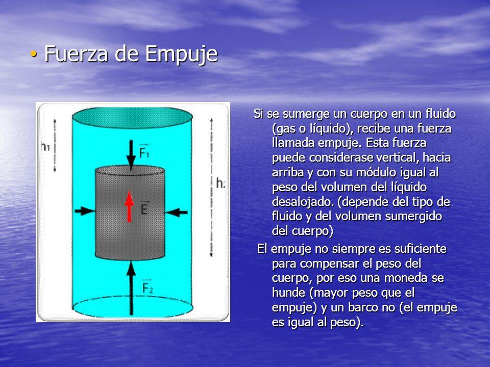 Fuerza de Empuje Fuerza de Empuje Si se sumerge un cuerpo en un fluido (gas o líquido), recibe una fuerza llamada empuje.