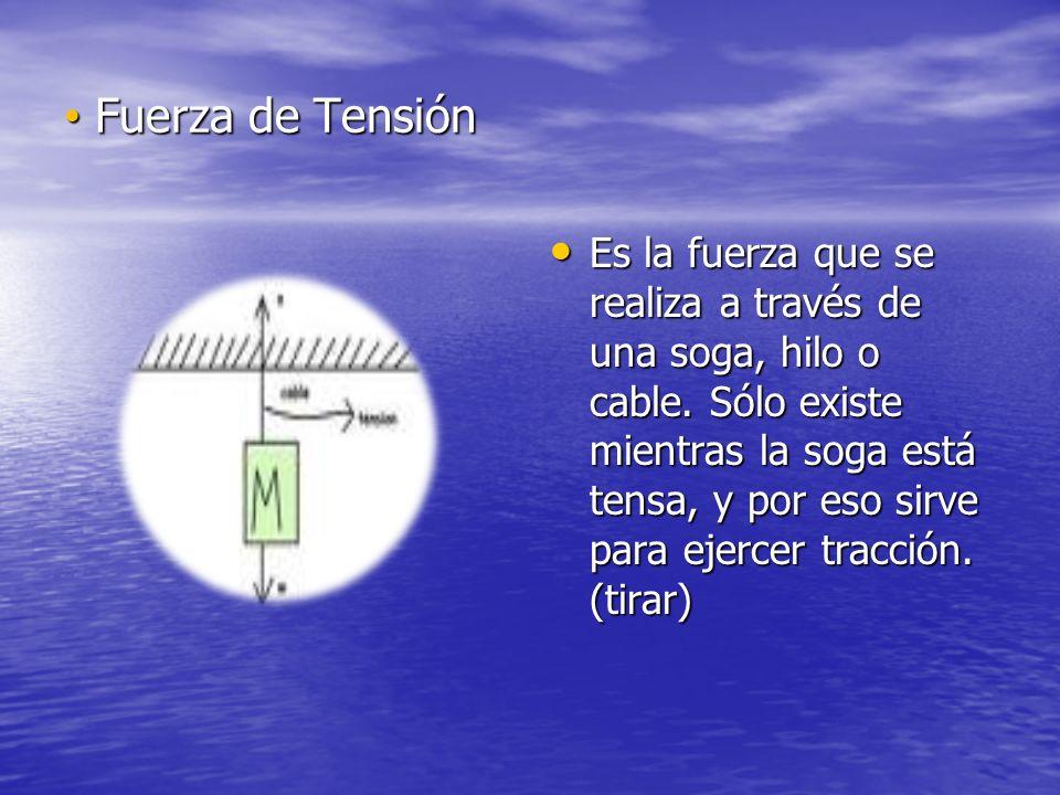 Fuerza de Tensión Fuerza de Tensión Es la fuerza que se realiza a través de una soga, hilo o cable.