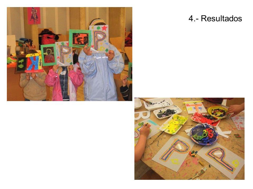 4.- Resultados
