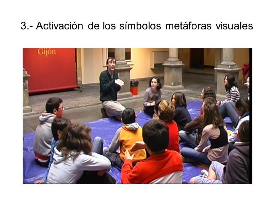 3.- Activación de los símbolos metáforas visuales