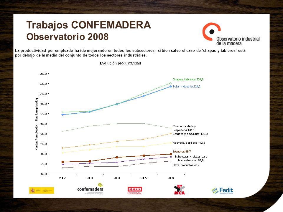 Trabajos CONFEMADERA Observatorio 2008 La productividad por empleado ha ido mejorando en todos los subsectores, si bien salvo el caso de chapas y tabl