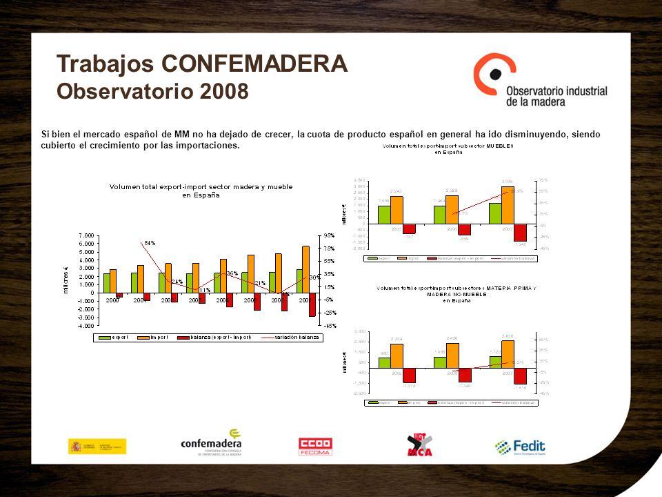 Trabajos CONFEMADERA Observatorio 2008 Si bien el mercado español de MM no ha dejado de crecer, la cuota de producto español en general ha ido disminu