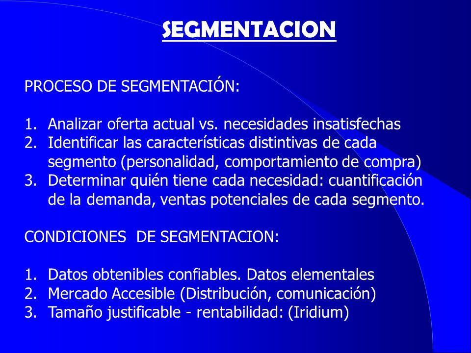 PROCESO DE SEGMENTACIÓN: 1.Analizar oferta actual vs. necesidades insatisfechas 2.Identificar las características distintivas de cada segmento (person