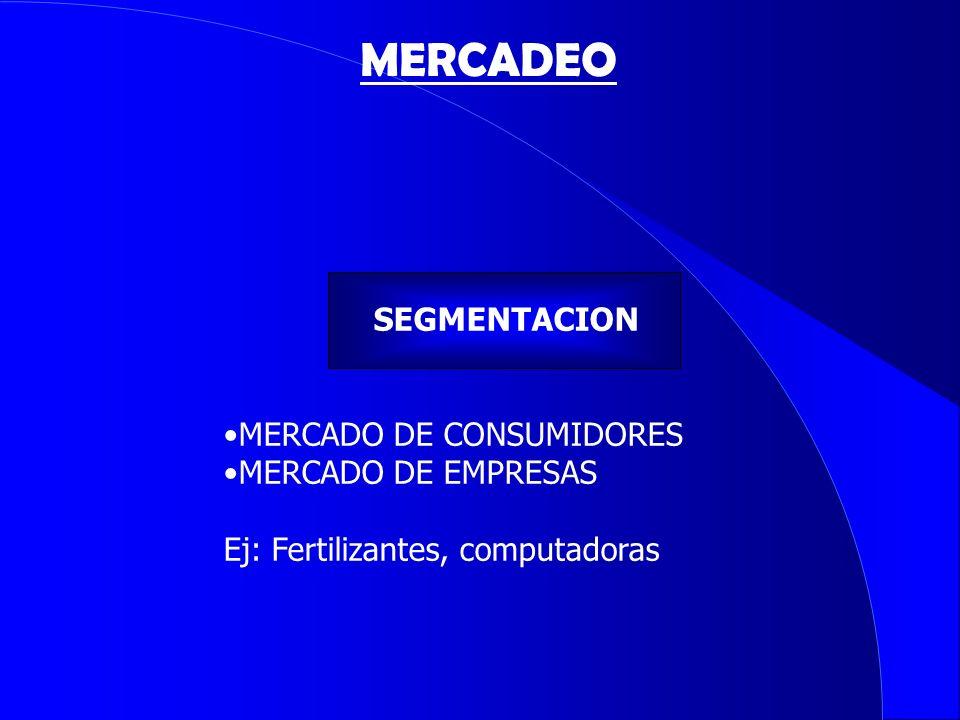 MERCADO DE CONSUMIDORES MERCADO DE EMPRESAS Ej: Fertilizantes, computadoras MERCADEO