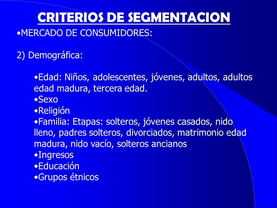 MERCADO DE CONSUMIDORES: 2) Demográfica: Edad: Niños, adolescentes, jóvenes, adultos, adultos edad madura, tercera edad. Sexo Religión Familia: Etapas