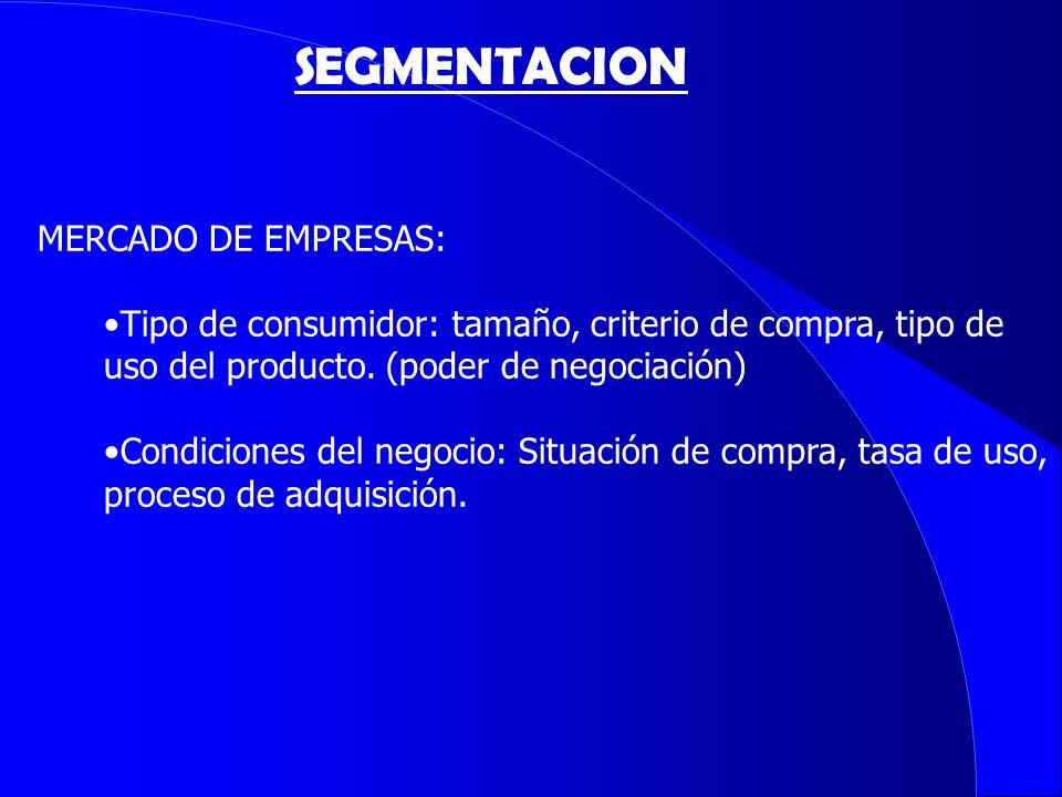 MERCADO DE EMPRESAS: Tipo de consumidor: tamaño, criterio de compra, tipo de uso del producto. (poder de negociación) Condiciones del negocio: Situaci