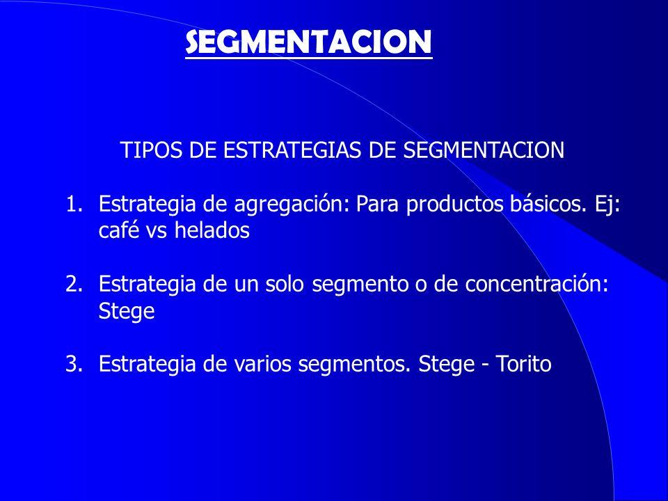 TIPOS DE ESTRATEGIAS DE SEGMENTACION 1.Estrategia de agregación: Para productos básicos. Ej: café vs helados 2.Estrategia de un solo segmento o de con