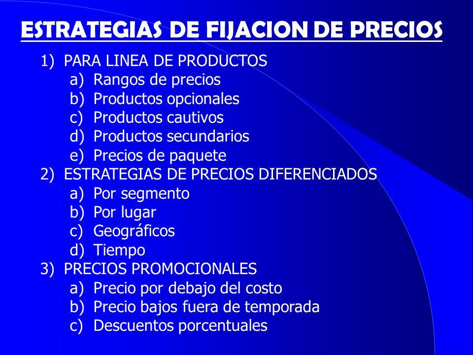 1)PARA LINEA DE PRODUCTOS a)Rangos de precios b)Productos opcionales c)Productos cautivos d)Productos secundarios e)Precios de paquete 2)ESTRATEGIAS D