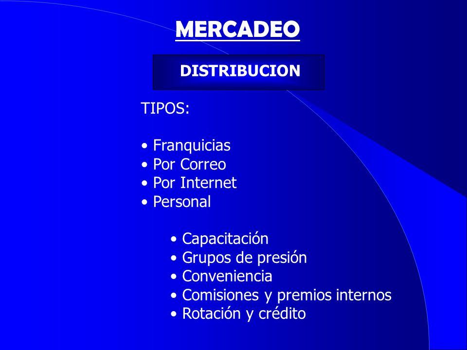 DISTRIBUCION TIPOS: Franquicias Por Correo Por Internet Personal Capacitación Grupos de presión Conveniencia Comisiones y premios internos Rotación y