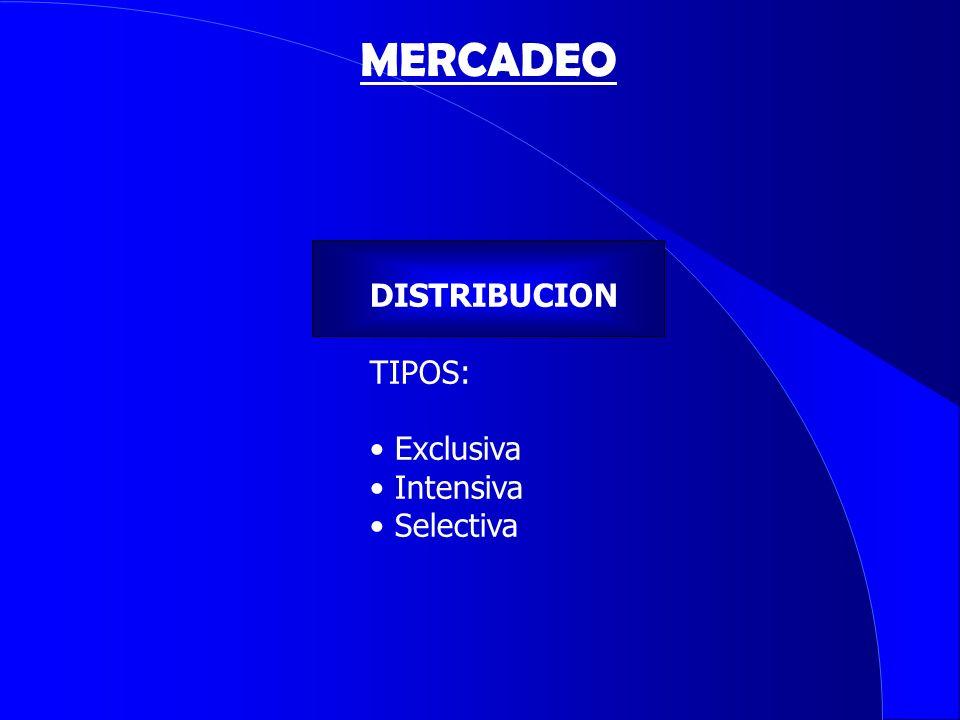 DISTRIBUCION TIPOS: Exclusiva Intensiva Selectiva MERCADEO