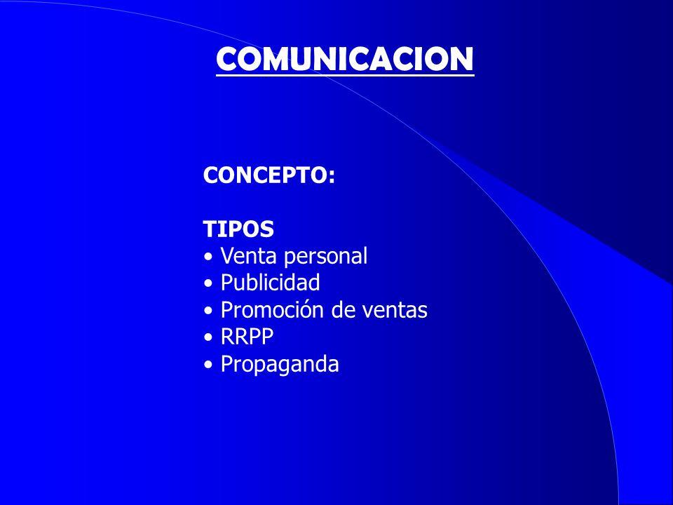 CONCEPTO: TIPOS Venta personal Publicidad Promoción de ventas RRPP Propaganda COMUNICACION