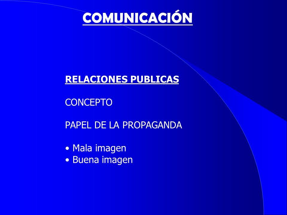 RELACIONES PUBLICAS CONCEPTO PAPEL DE LA PROPAGANDA Mala imagen Buena imagen COMUNICACIÓN