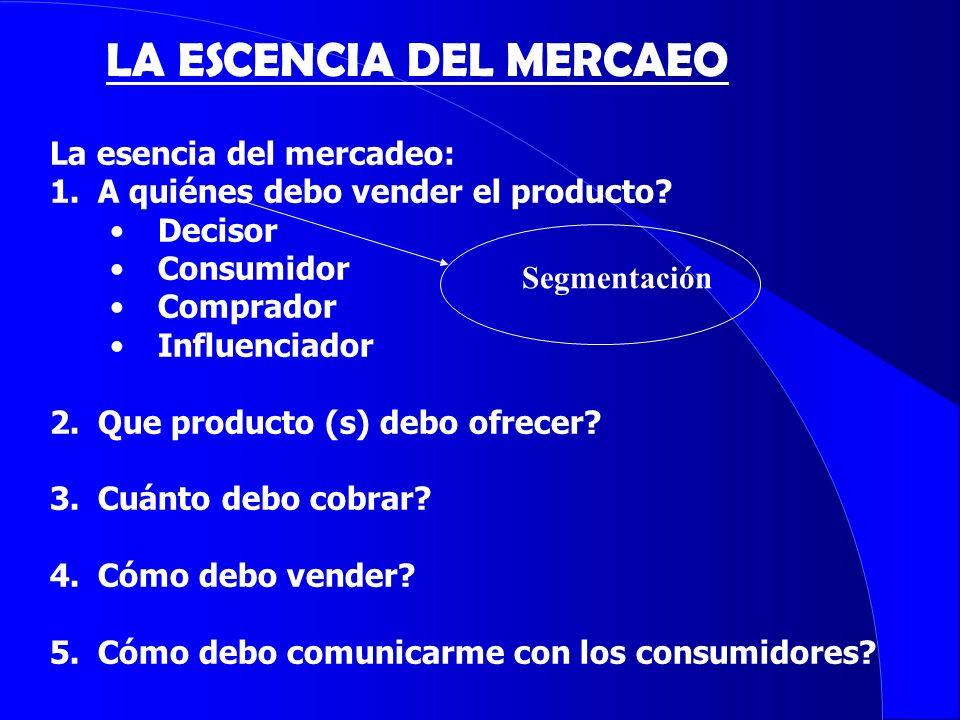 La esencia del mercadeo: 1.A quiénes debo vender el producto? Decisor Consumidor Comprador Influenciador 2.Que producto (s) debo ofrecer? 3.Cuánto deb