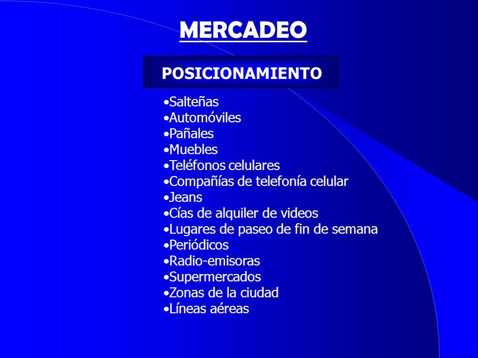 POSICIONAMIENTO Salteñas Automóviles Pañales Muebles Teléfonos celulares Compañías de telefonía celular Jeans Cías de alquiler de videos Lugares de pa