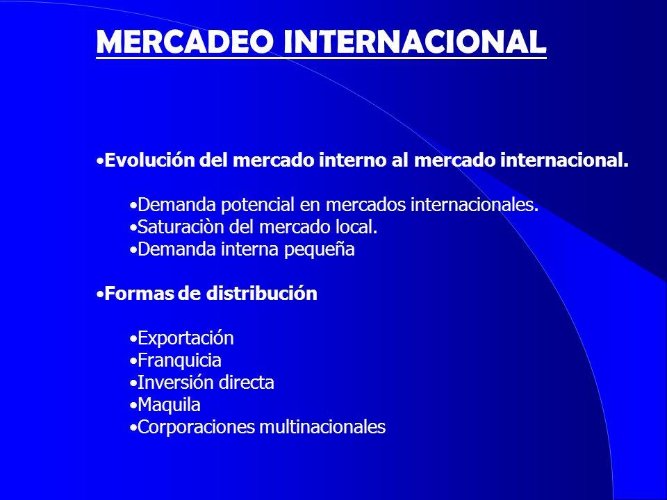 Evolución del mercado interno al mercado internacional. Demanda potencial en mercados internacionales. Saturaciòn del mercado local. Demanda interna p