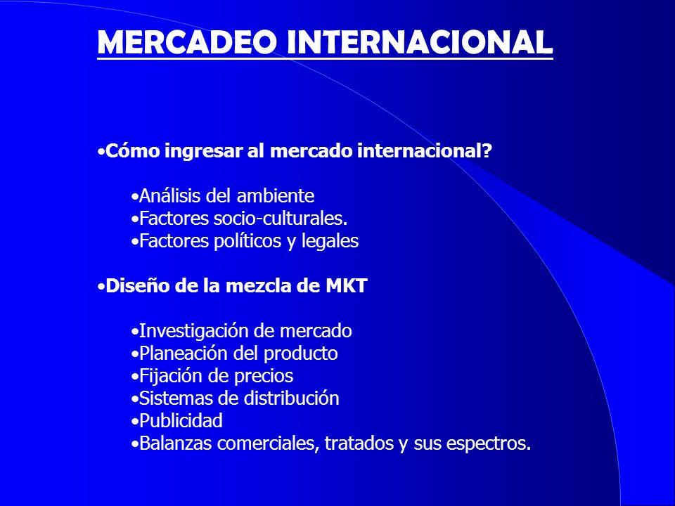 Cómo ingresar al mercado internacional? Análisis del ambiente Factores socio-culturales. Factores políticos y legales Diseño de la mezcla de MKT Inves