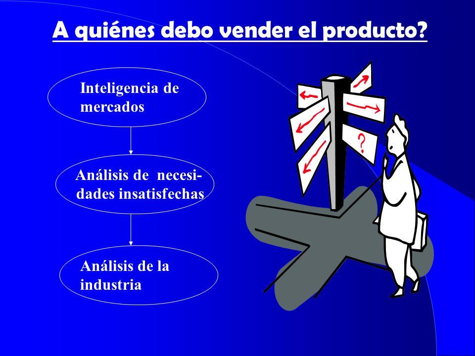 Análisis de la industria Competidores potenciales Sustitutos ClientesProveedores Competidores actuales Poder de negociación Amenaza de nuevos competidores Amenaza de nuevos sustitutos