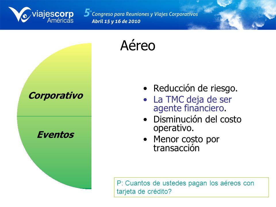 Aéreo Reducción de riesgo. La TMC deja de ser agente financiero. Disminución del costo operativo. Menor costo por transacción Corporativo Eventos P: C