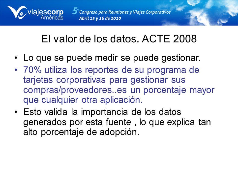 El valor de los datos. ACTE 2008 Lo que se puede medir se puede gestionar. 70% utiliza los reportes de su programa de tarjetas corporativas para gesti