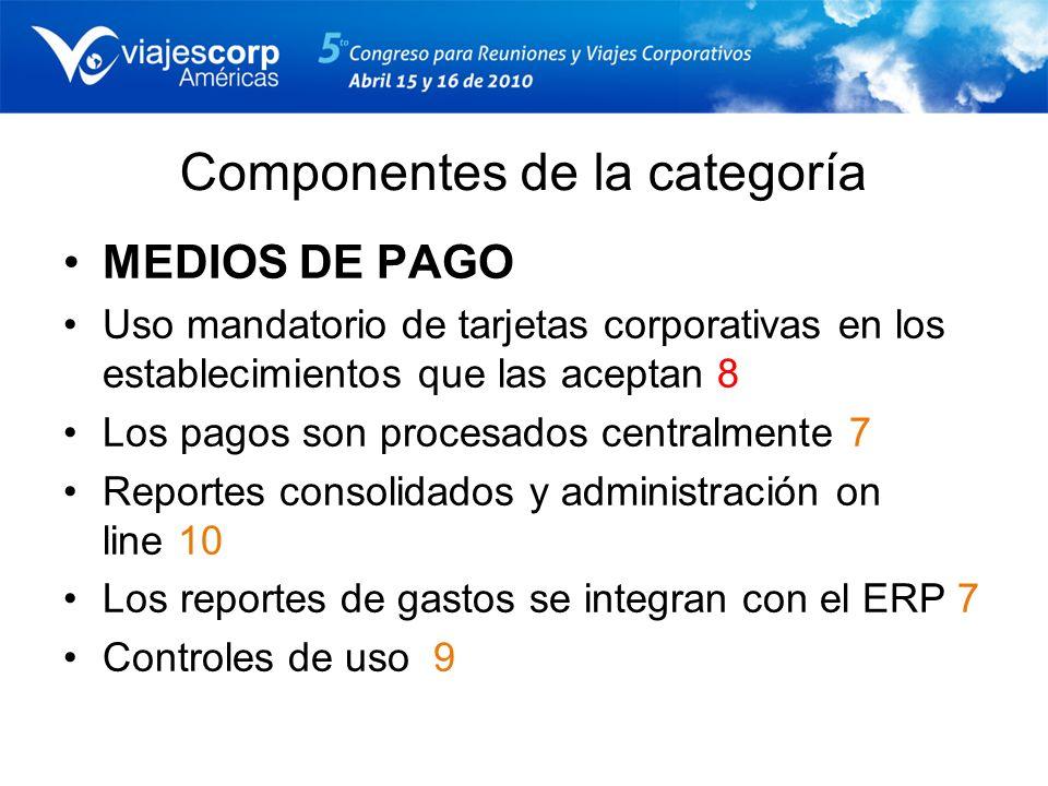 Componentes de la categoría MEDIOS DE PAGO Uso mandatorio de tarjetas corporativas en los establecimientos que las aceptan 8 Los pagos son procesados
