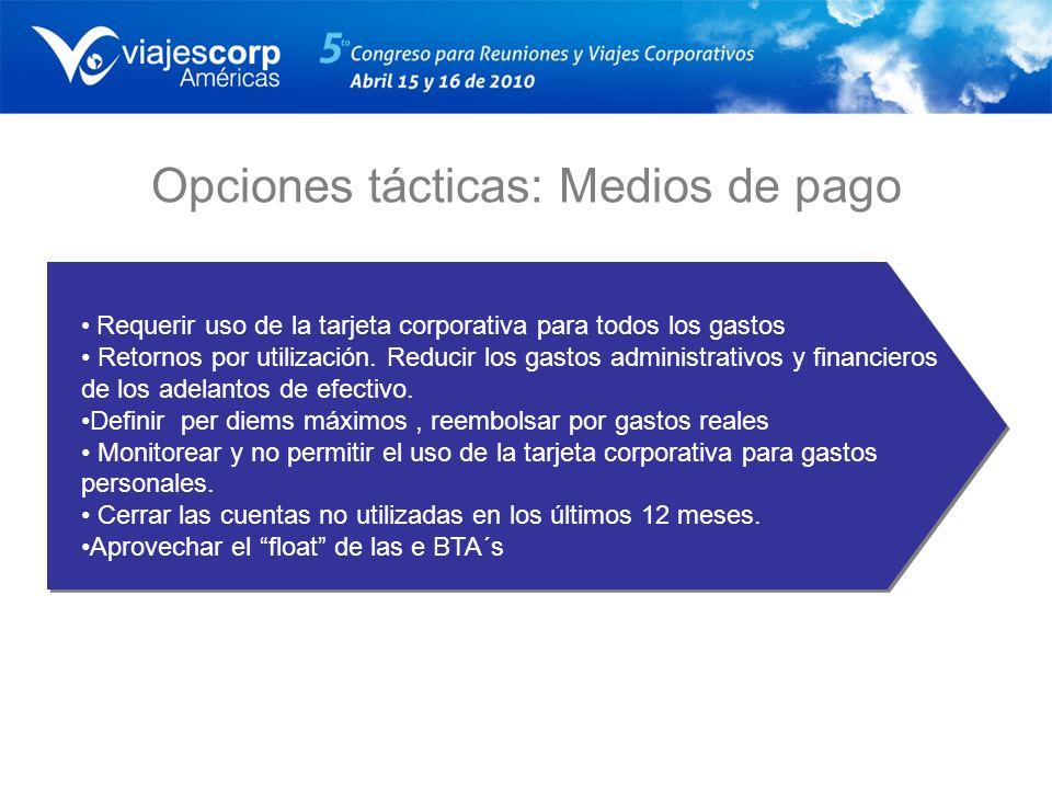 Opciones tácticas: Medios de pago Requerir uso de la tarjeta corporativa para todos los gastos Retornos por utilización. Reducir los gastos administra