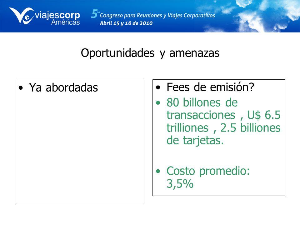 Oportunidades y amenazas Ya abordadas Fees de emisión? 80 billones de transacciones, U$ 6.5 trilliones, 2.5 billiones de tarjetas. Costo promedio: 3,5
